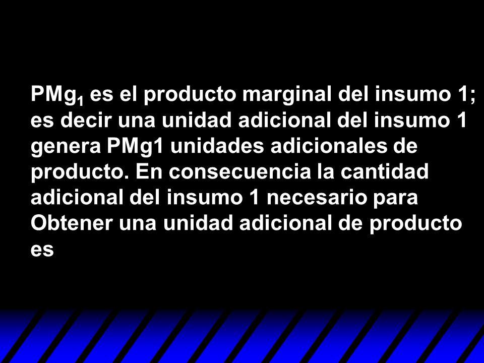 PMg1 es el producto marginal del insumo 1; es decir una unidad adicional del insumo 1 genera PMg1 unidades adicionales de producto. En consecuencia la cantidad adicional del insumo 1 necesario para