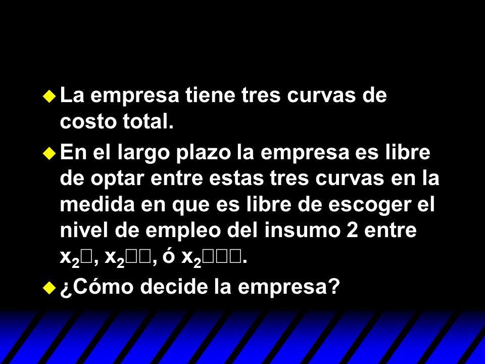 La empresa tiene tres curvas de costo total.