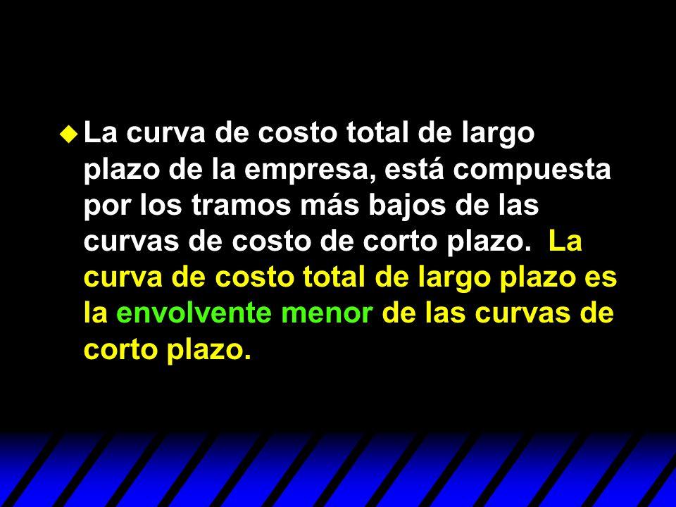 La curva de costo total de largo plazo de la empresa, está compuesta por los tramos más bajos de las curvas de costo de corto plazo.