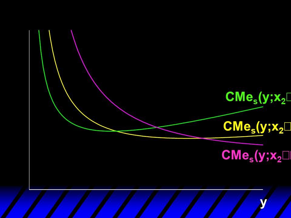 CMes(y;x2¢) CMes(y;x2¢¢) CMes(y;x2¢¢¢) y