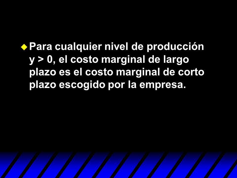 Para cualquier nivel de producción y > 0, el costo marginal de largo plazo es el costo marginal de corto plazo escogido por la empresa.