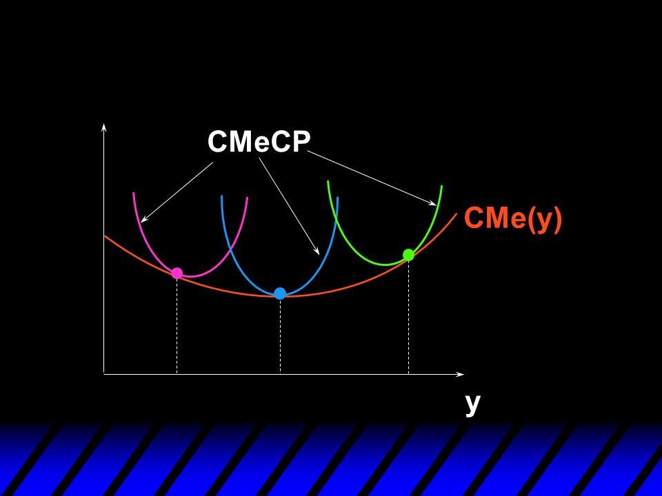 CMeCP CMe(y) y