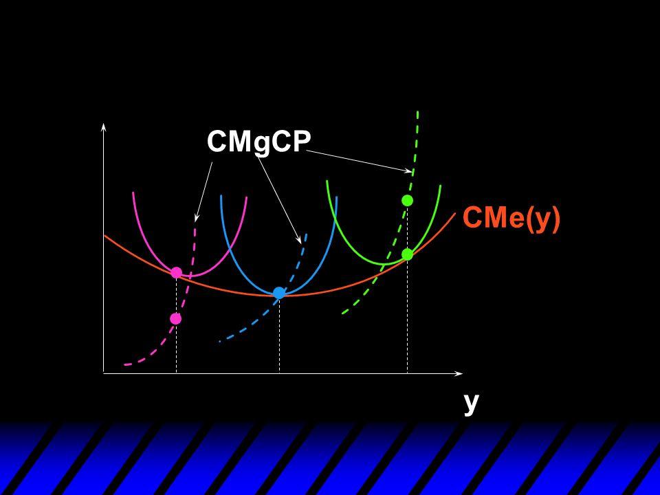 CMgCP CMe(y) y