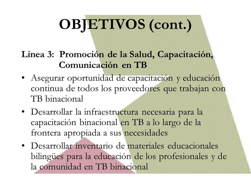 OBJETIVOS (cont.) Linea 3: Promoción de la Salud, Capacitación, Comunicación en TB.