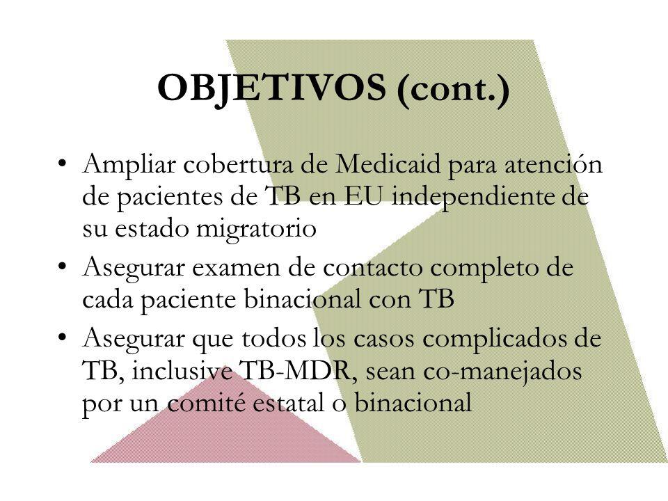 OBJETIVOS (cont.) Ampliar cobertura de Medicaid para atención de pacientes de TB en EU independiente de su estado migratorio.