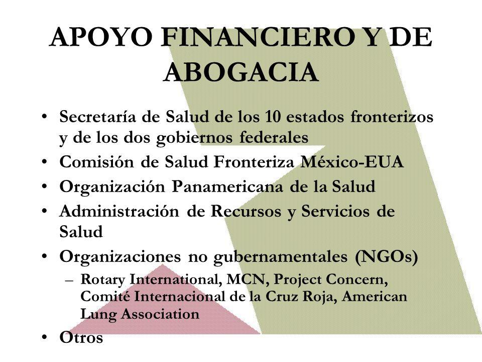 APOYO FINANCIERO Y DE ABOGACIA