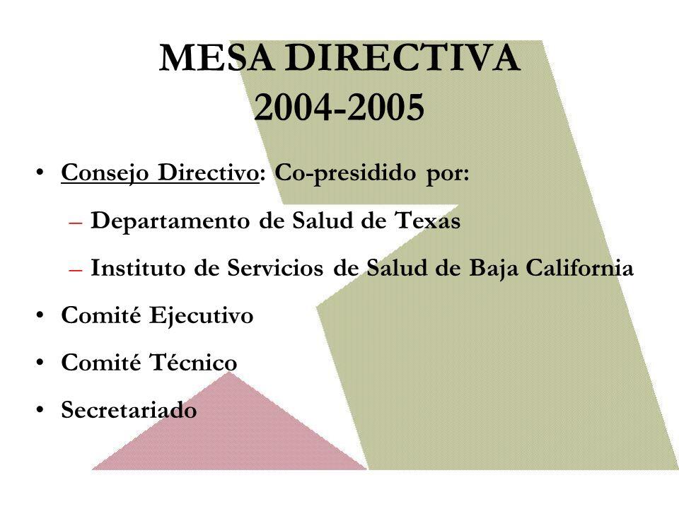 MESA DIRECTIVA 2004-2005 Consejo Directivo: Co-presidido por: