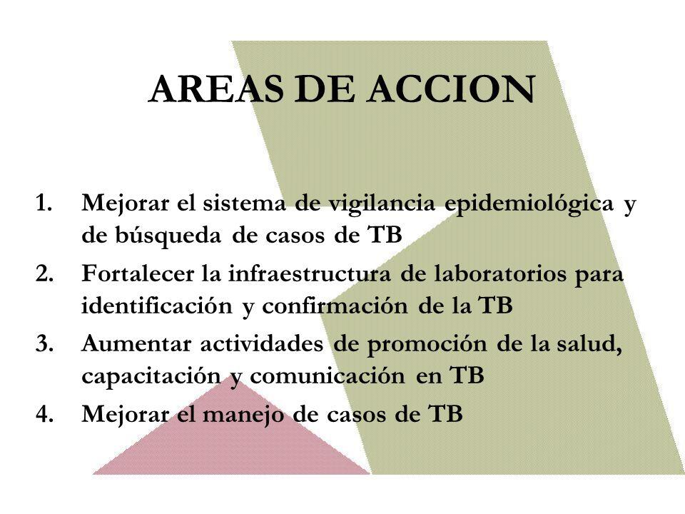 AREAS DE ACCION Mejorar el sistema de vigilancia epidemiológica y de búsqueda de casos de TB.