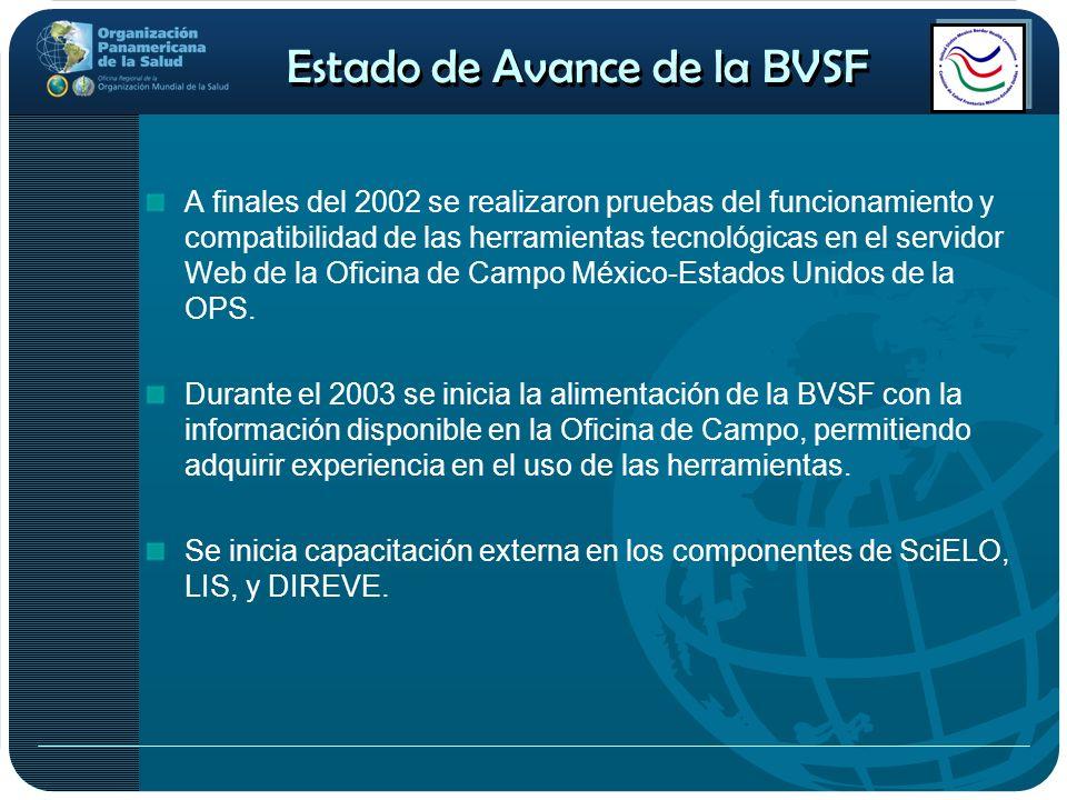 Estado de Avance de la BVSF