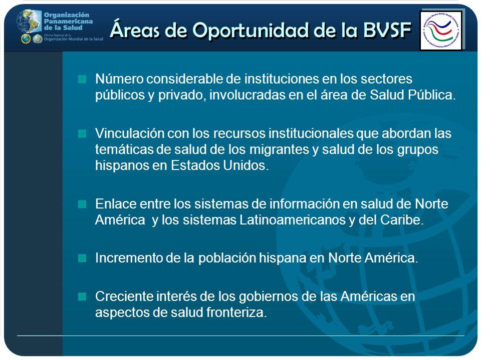 Áreas de Oportunidad de la BVSF