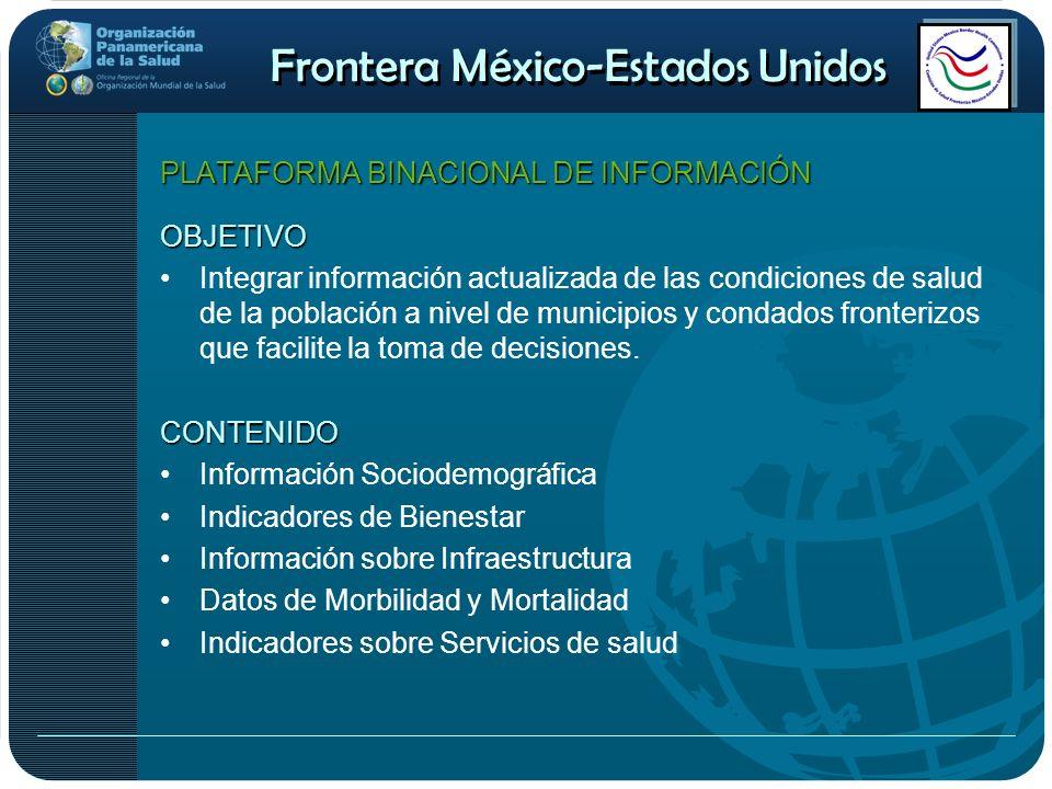 Frontera México-Estados Unidos