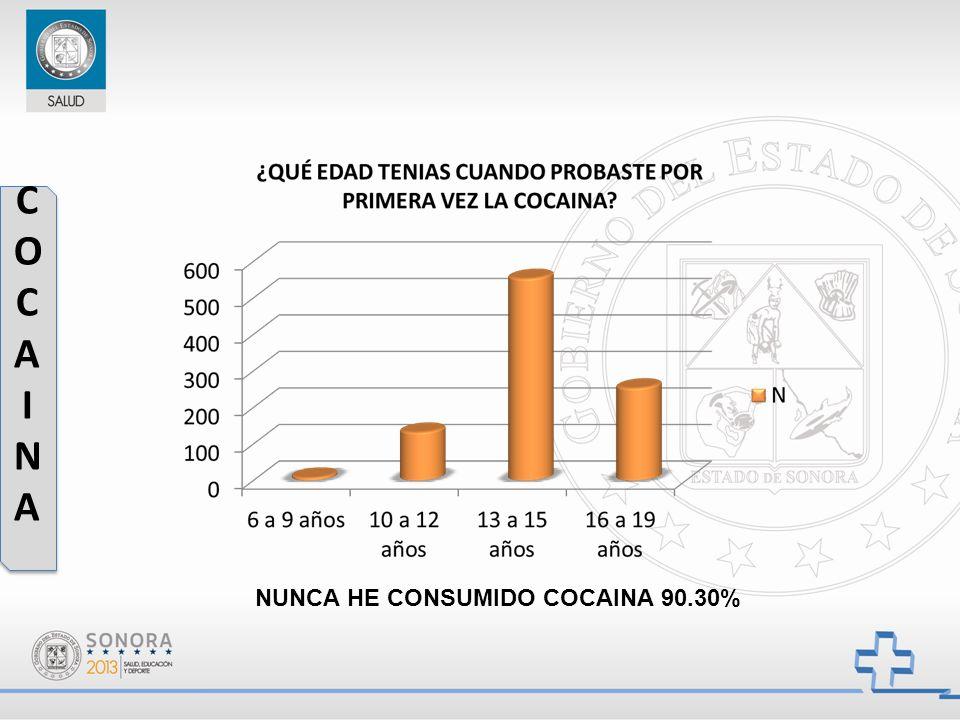 COCAINA NUNCA HE CONSUMIDO COCAINA 90.30%