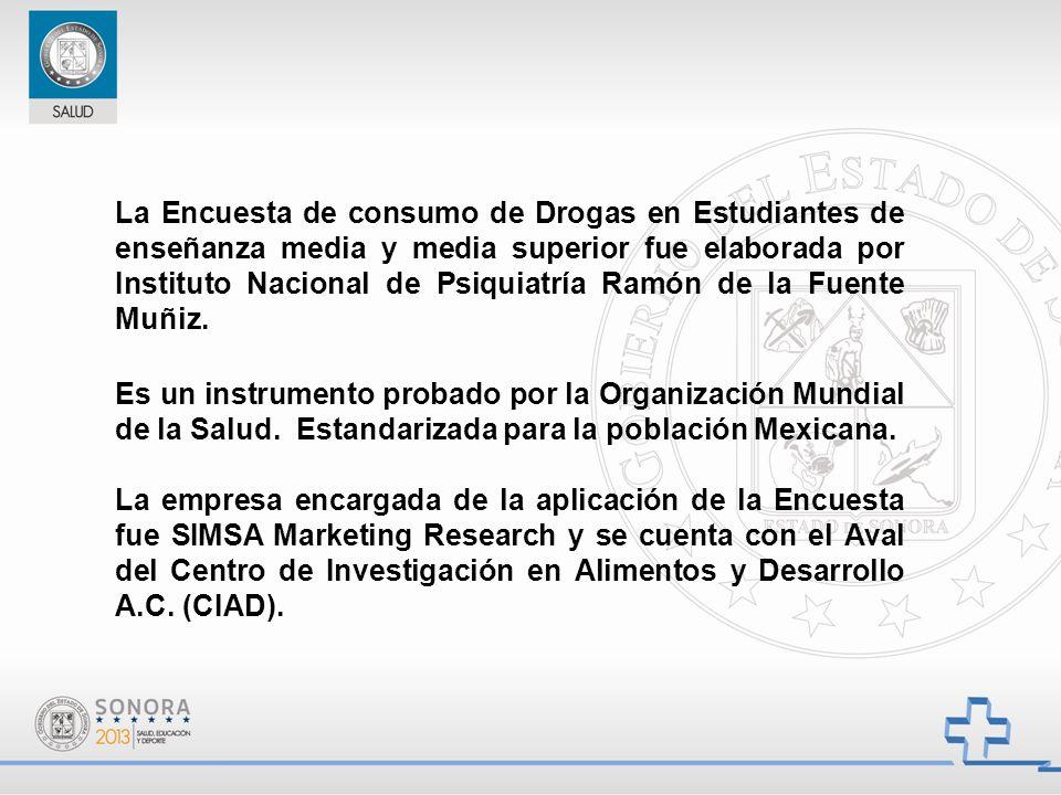 La Encuesta de consumo de Drogas en Estudiantes de enseñanza media y media superior fue elaborada por Instituto Nacional de Psiquiatría Ramón de la Fuente Muñiz.