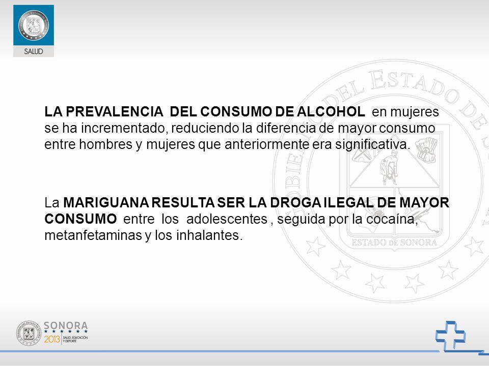 LA PREVALENCIA DEL CONSUMO DE ALCOHOL en mujeres se ha incrementado, reduciendo la diferencia de mayor consumo entre hombres y mujeres que anteriormente era significativa.