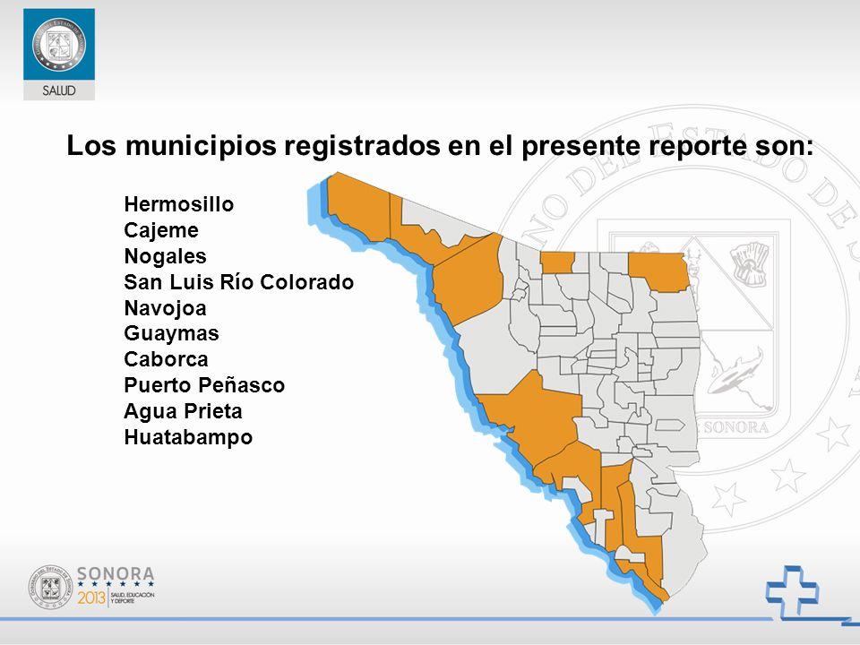 Los municipios registrados en el presente reporte son: