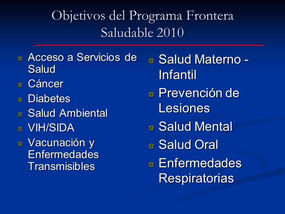 Objetivos del Programa Frontera Saludable 2010