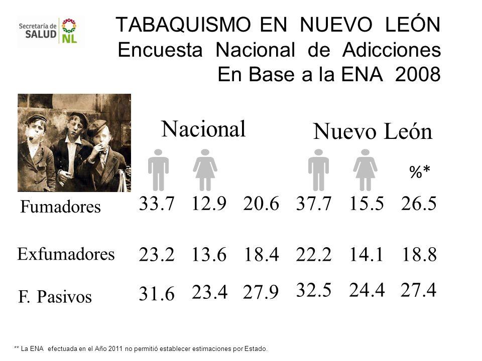 TABAQUISMO EN NUEVO LEÓN Encuesta Nacional de Adicciones En Base a la ENA 2008