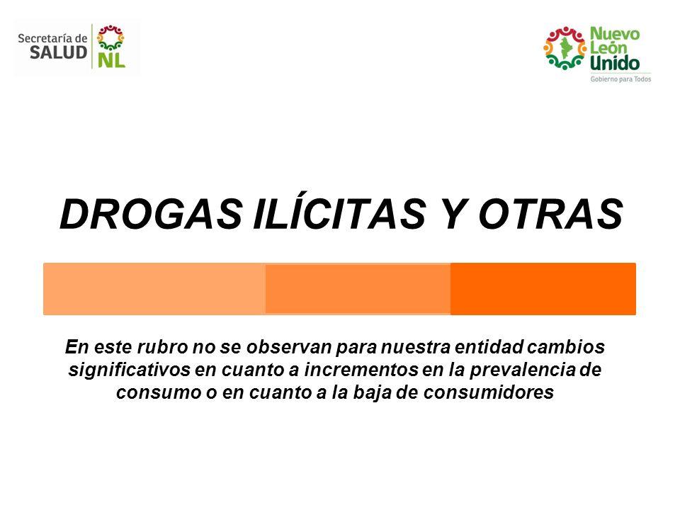 DROGAS ILÍCITAS Y OTRAS