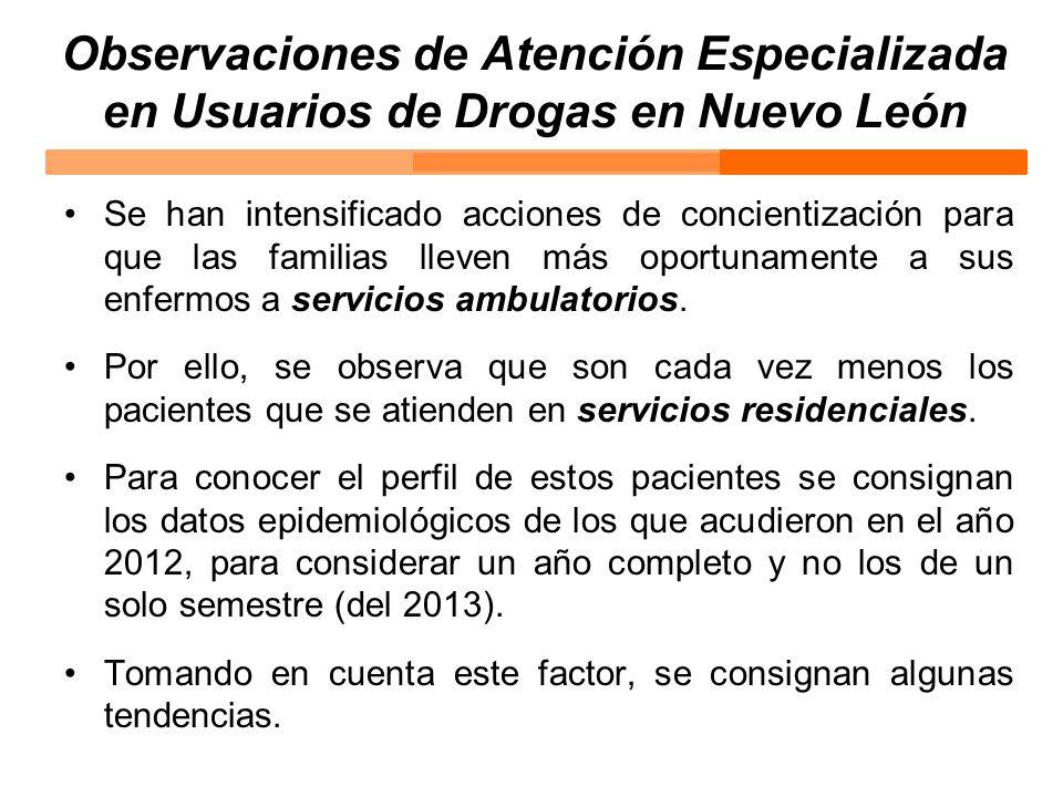 Observaciones de Atención Especializada en Usuarios de Drogas en Nuevo León