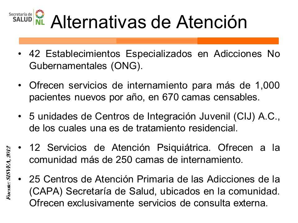 Alternativas de Atención