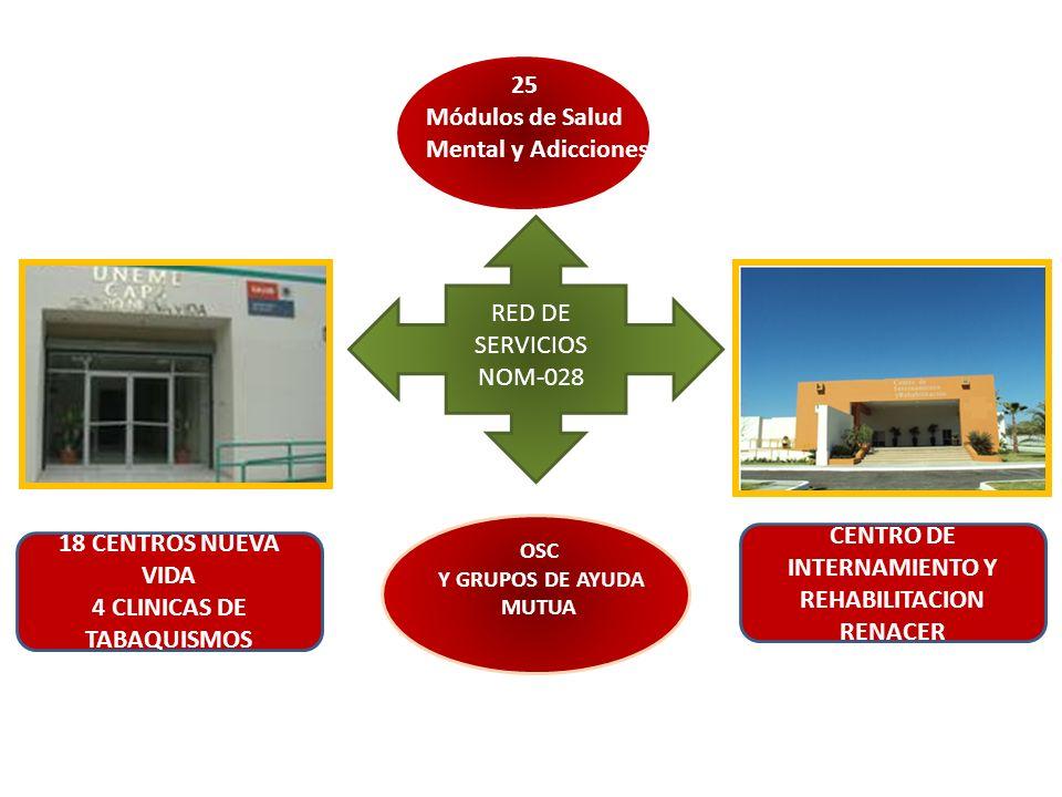 CENTRO DE INTERNAMIENTO Y REHABILITACION 4 CLINICAS DE TABAQUISMOS
