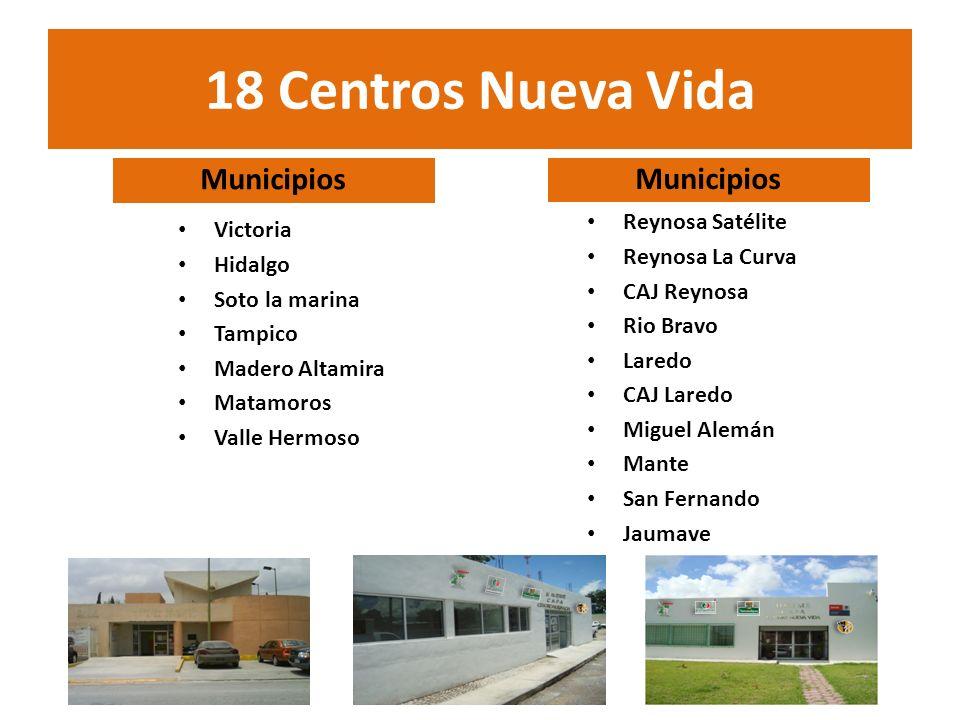 18 Centros Nueva Vida Municipios Municipios Reynosa Satélite Victoria