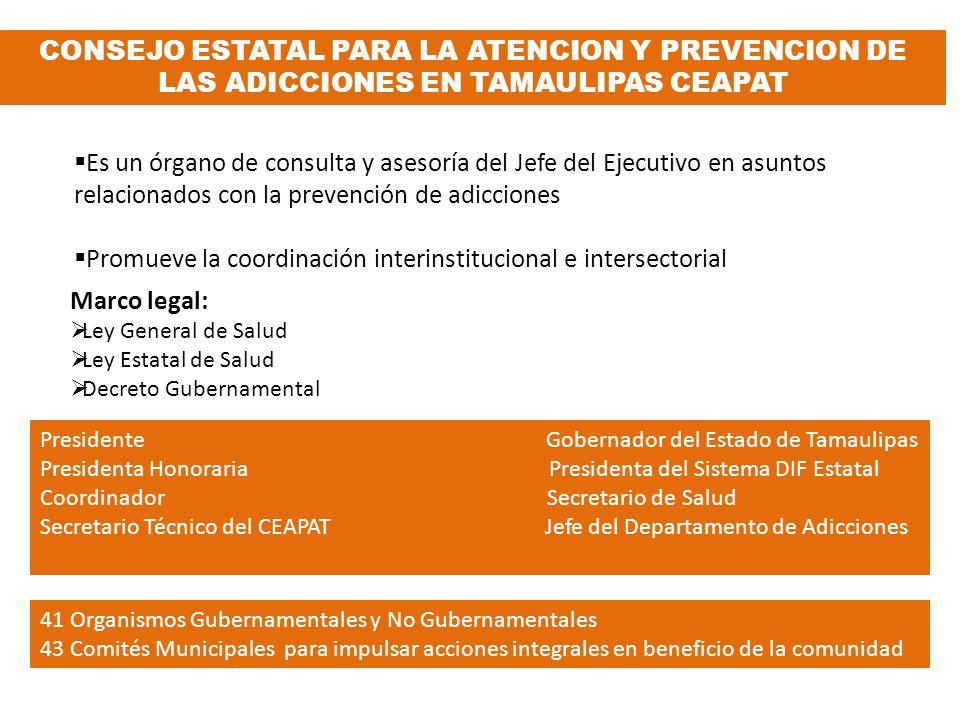 Promueve la coordinación interinstitucional e intersectorial