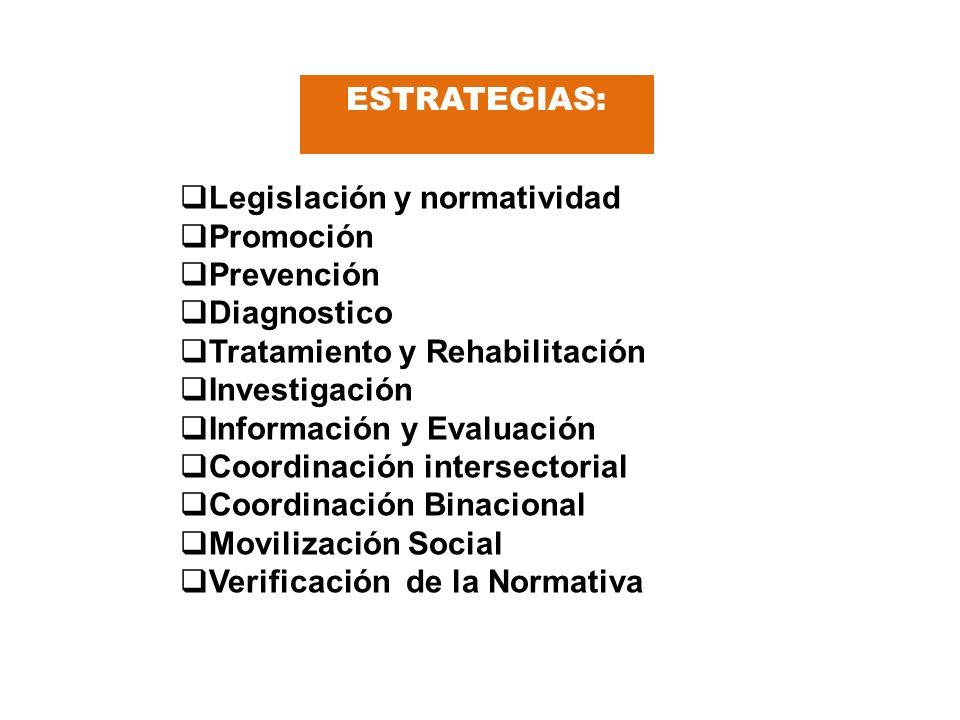 ESTRATEGIAS: Legislación y normatividad. Promoción. Prevención. Diagnostico. Tratamiento y Rehabilitación.