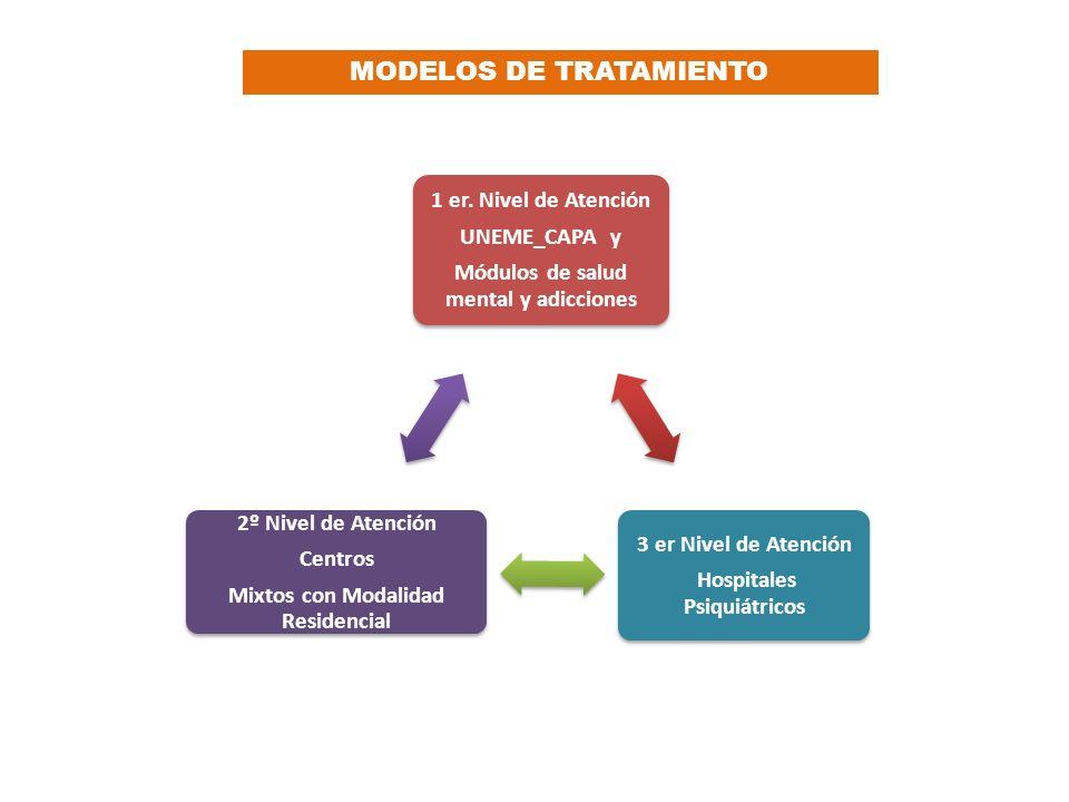 MODELOS DE TRATAMIENTO