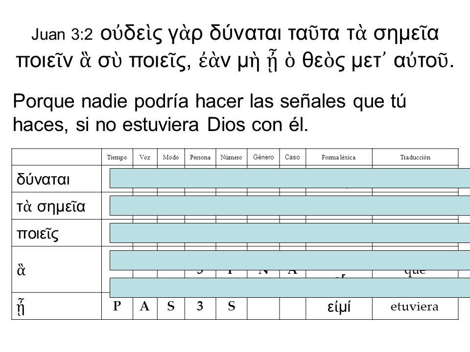 Juan 3:2 οὐδεὶς γὰρ δύναται ταῦτα τὰ σημεῖα ποιεῖν ἃ σὺ ποιεῖς, ἐὰν μὴ ᾖ ὁ θεὸς μετ᾽ αὐτοῦ.