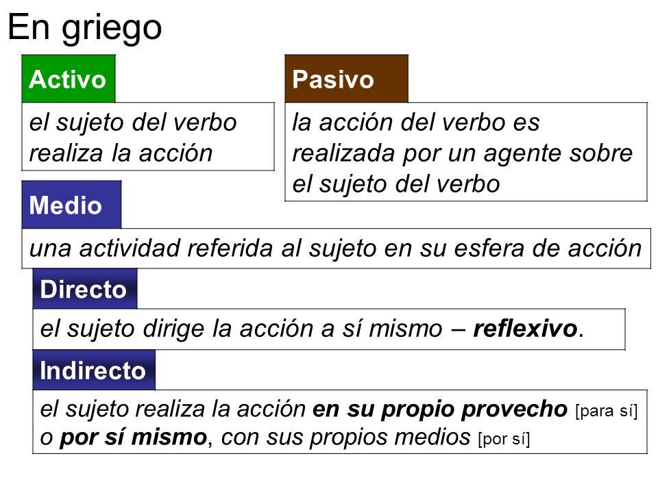 En griego Activo el sujeto del verbo realiza la acción Pasivo
