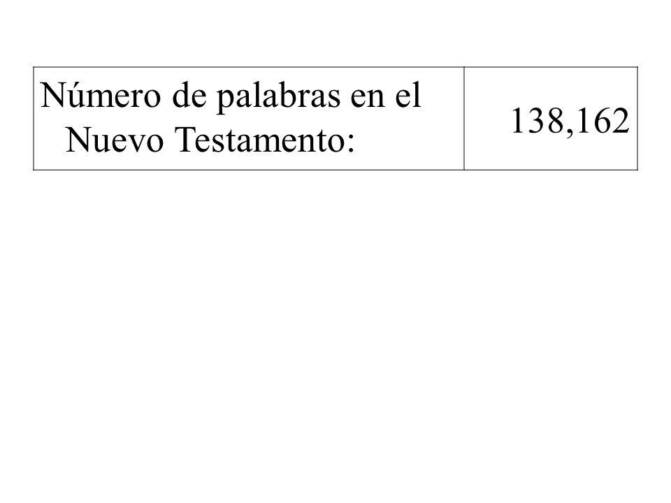 Número de palabras en el Nuevo Testamento: