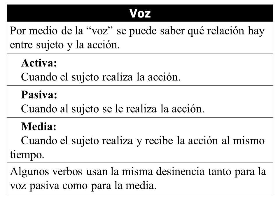 Voz Por medio de la voz se puede saber qué relación hay entre sujeto y la acción. Activa: Cuando el sujeto realiza la acción.