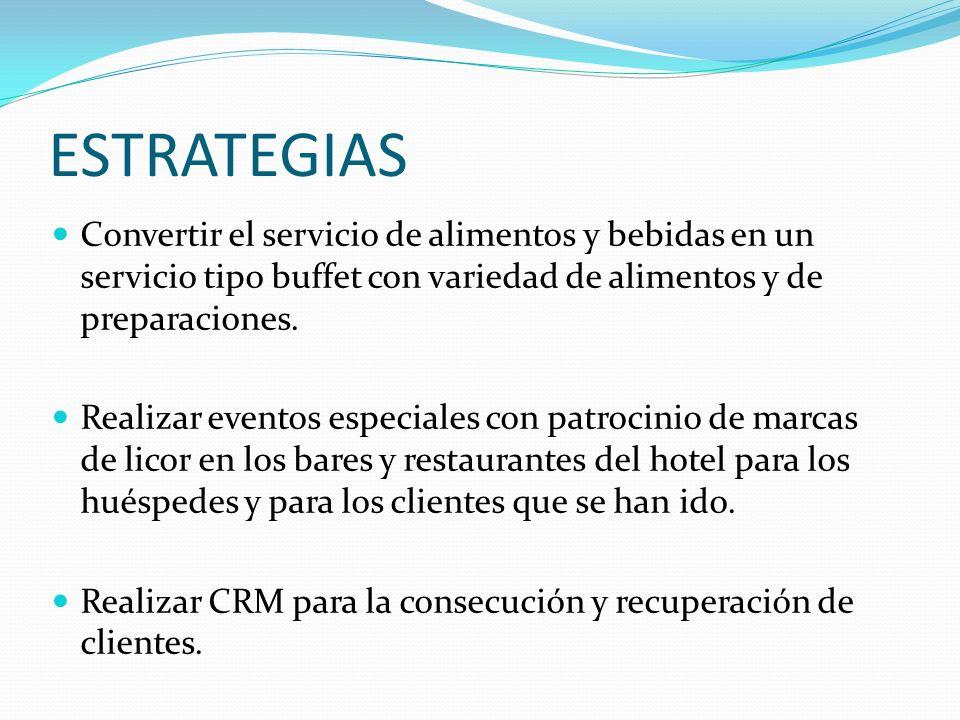 ESTRATEGIAS Convertir el servicio de alimentos y bebidas en un servicio tipo buffet con variedad de alimentos y de preparaciones.