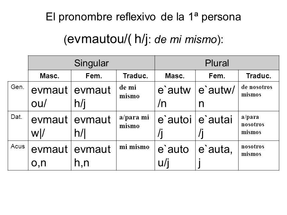 El pronombre reflexivo de la 1ª persona (evmautou/( h/j: de mi mismo):