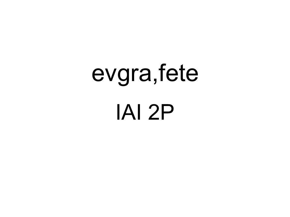 evgra,fete IAI 2P