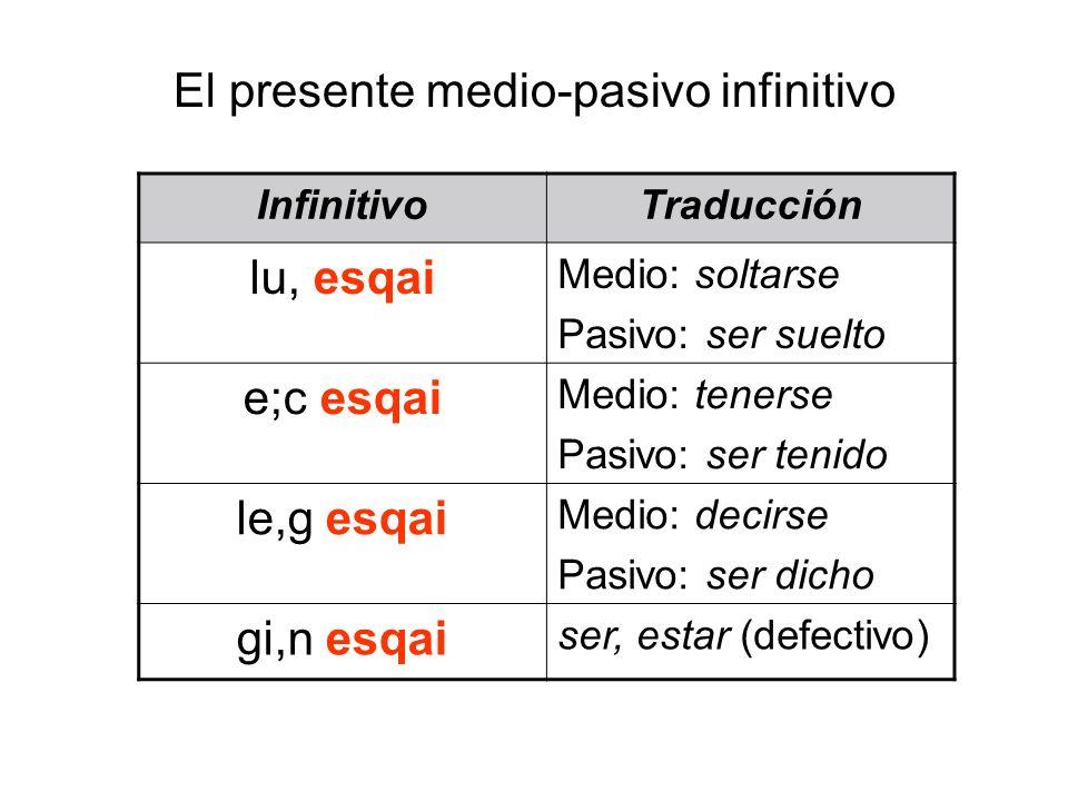 El presente medio-pasivo infinitivo