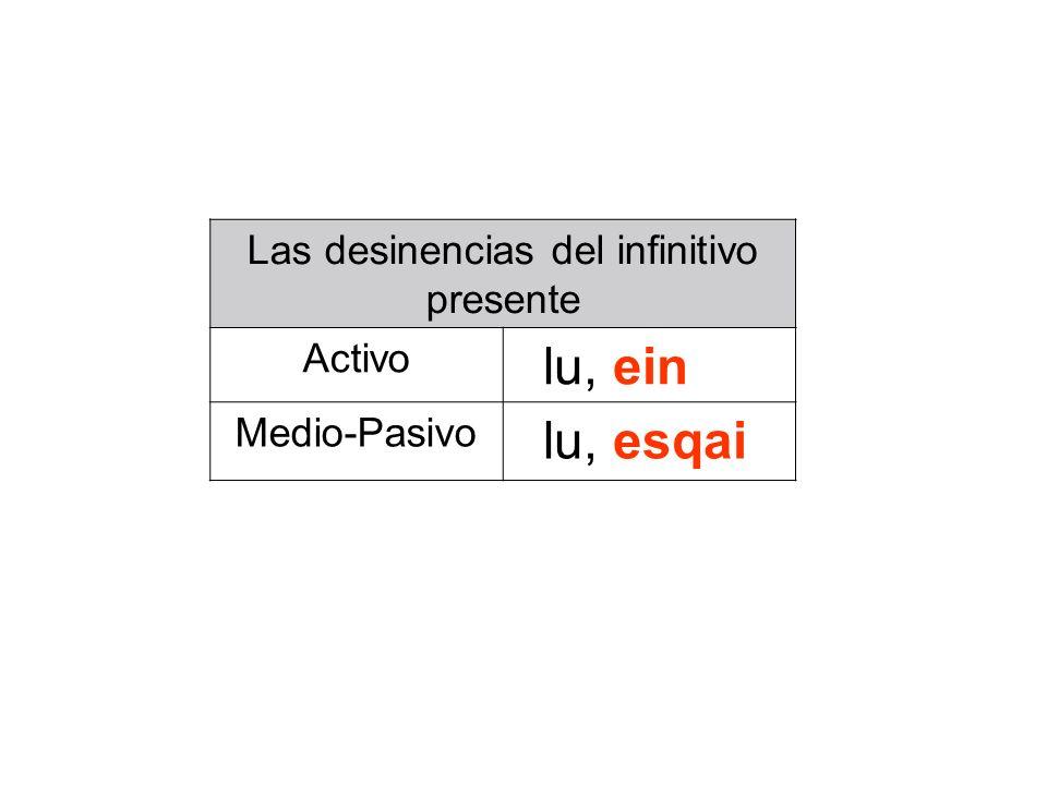 Las desinencias del infinitivo presente
