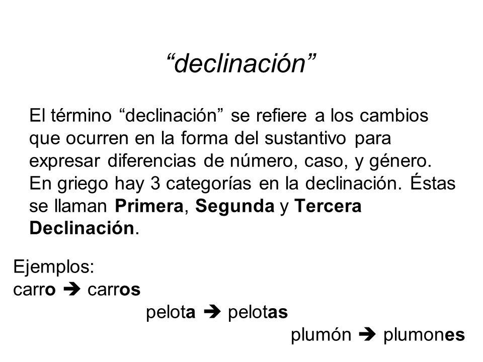 declinación