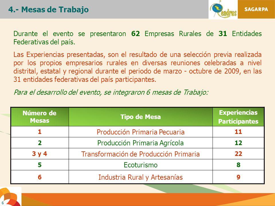 4.- Mesas de Trabajo Durante el evento se presentaron 62 Empresas Rurales de 31 Entidades Federativas del país.
