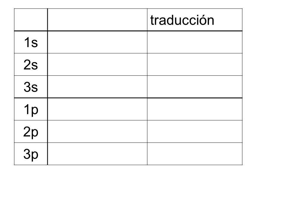 traducción 1s 2s 3s 1p 2p 3p