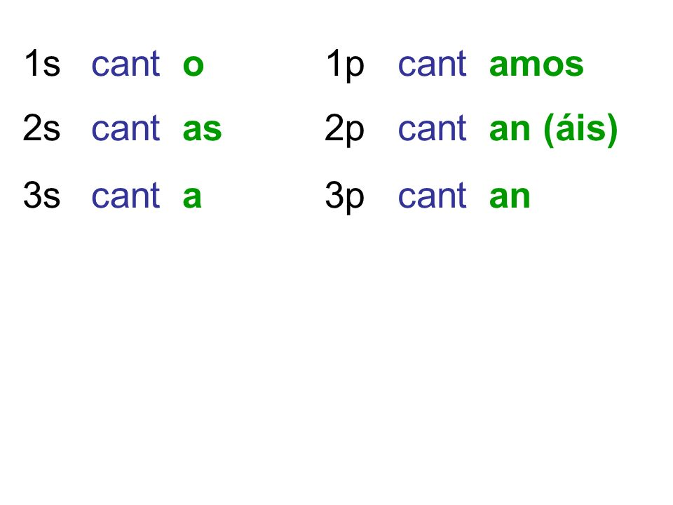 1s cant o 1p cant amos 2s cant as 2p cant an (áis) 3s cant a 3p cant an