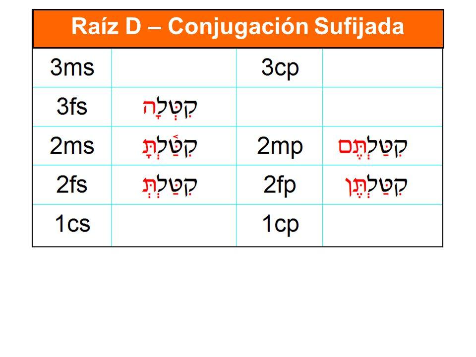 Raíz D – Conjugación Sufijada