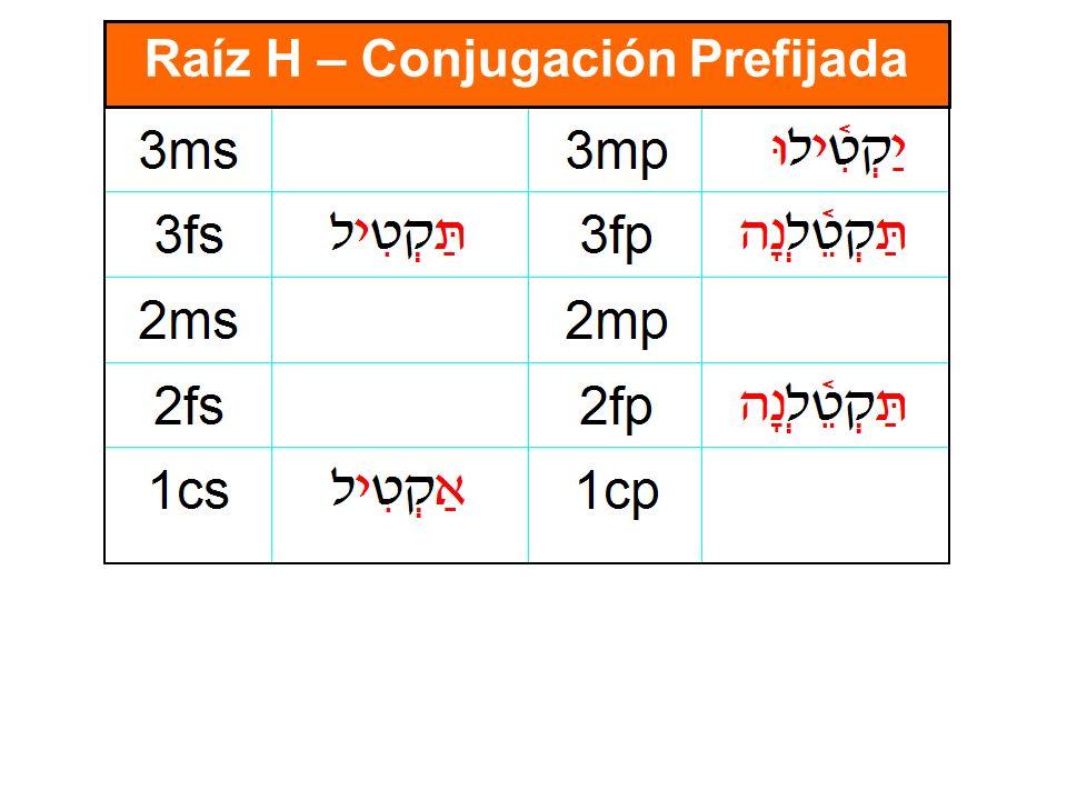 Raíz H – Conjugación Prefijada