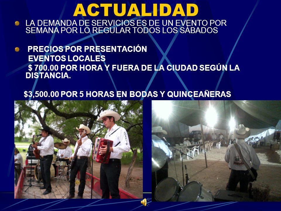ACTUALIDAD LA DEMANDA DE SERVICIOS ES DE UN EVENTO POR SEMANA POR LO REGULAR TODOS LOS SÁBADOS. PRECIOS POR PRESENTACIÓN.