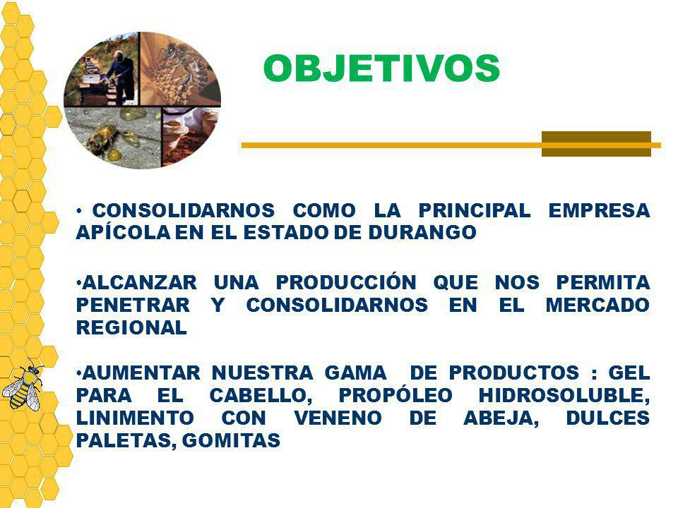 OBJETIVOS CONSOLIDARNOS COMO LA PRINCIPAL EMPRESA APÍCOLA EN EL ESTADO DE DURANGO.