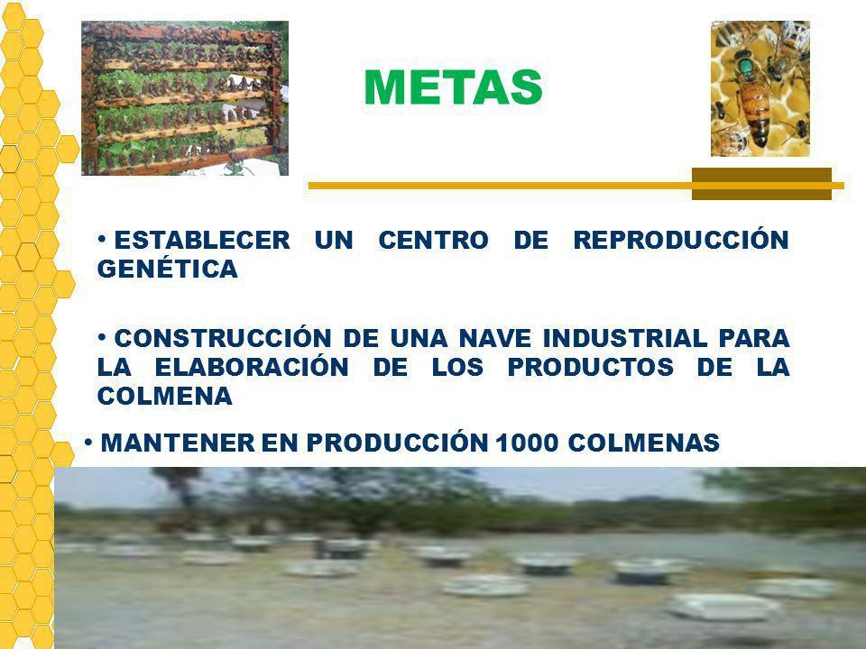 METAS ESTABLECER UN CENTRO DE REPRODUCCIÓN GENÉTICA