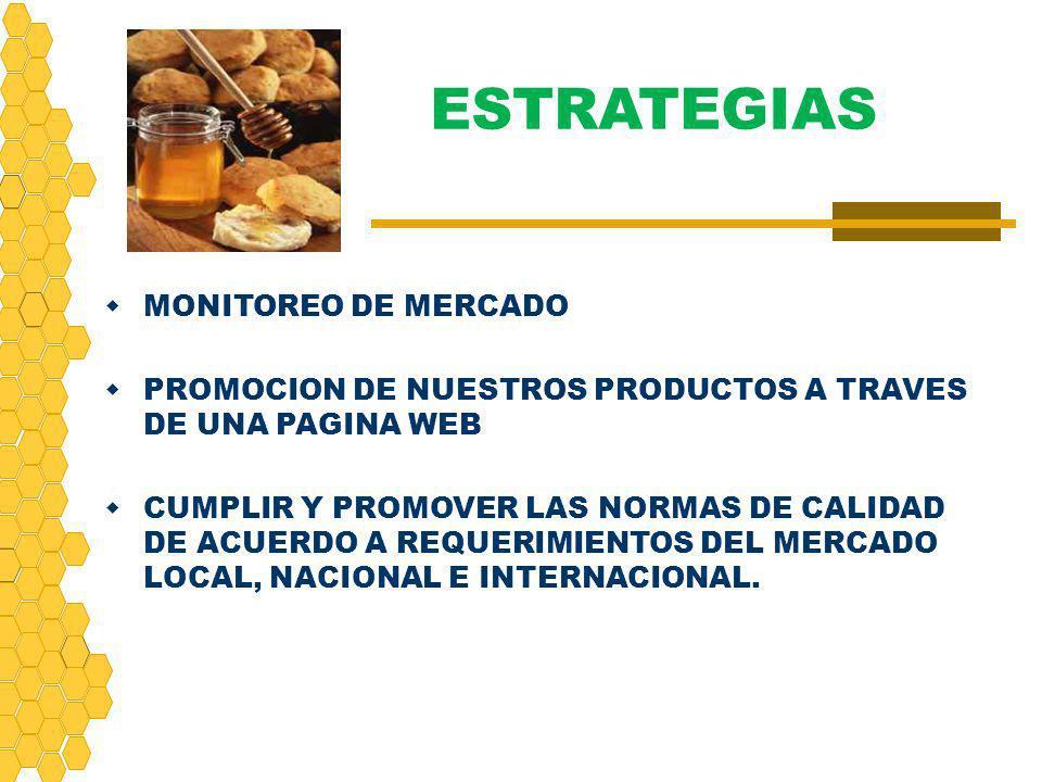ESTRATEGIAS MONITOREO DE MERCADO