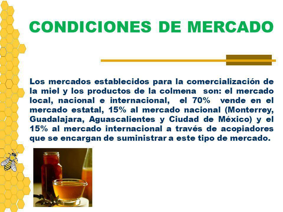 CONDICIONES DE MERCADO