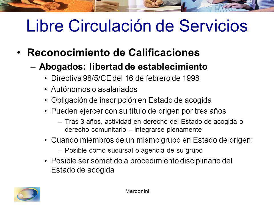 Libre Circulación de Servicios